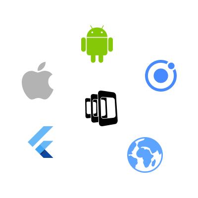 mobile Integrations